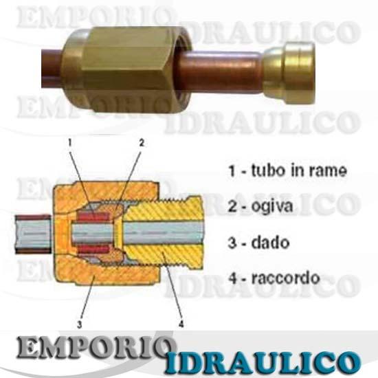 Raccordo autocartellante 2 pz emporio idraulico i for Migliori tubi per l impianto idraulico